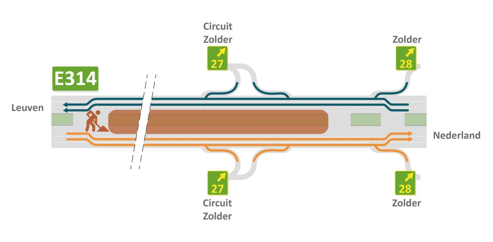 Wegenwerken Circuit Zolder 2019